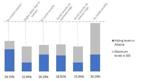 Bruna Blog Chart